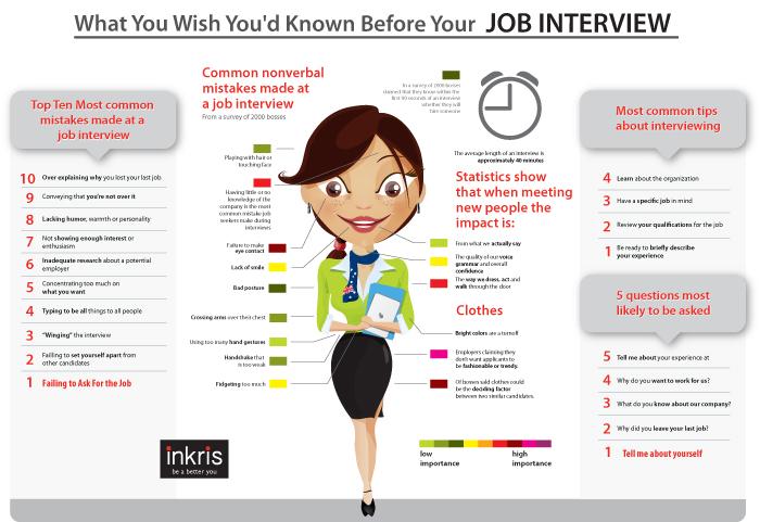 portfolio for job interview